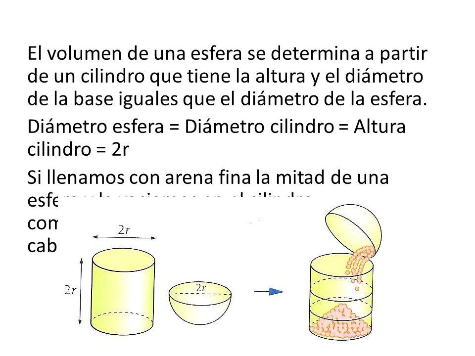 El volumen de una esfera se determina a partir de un cilindro que tiene la altura y el diámetro de la base iguales que el diámetro de la esfera. Diáme