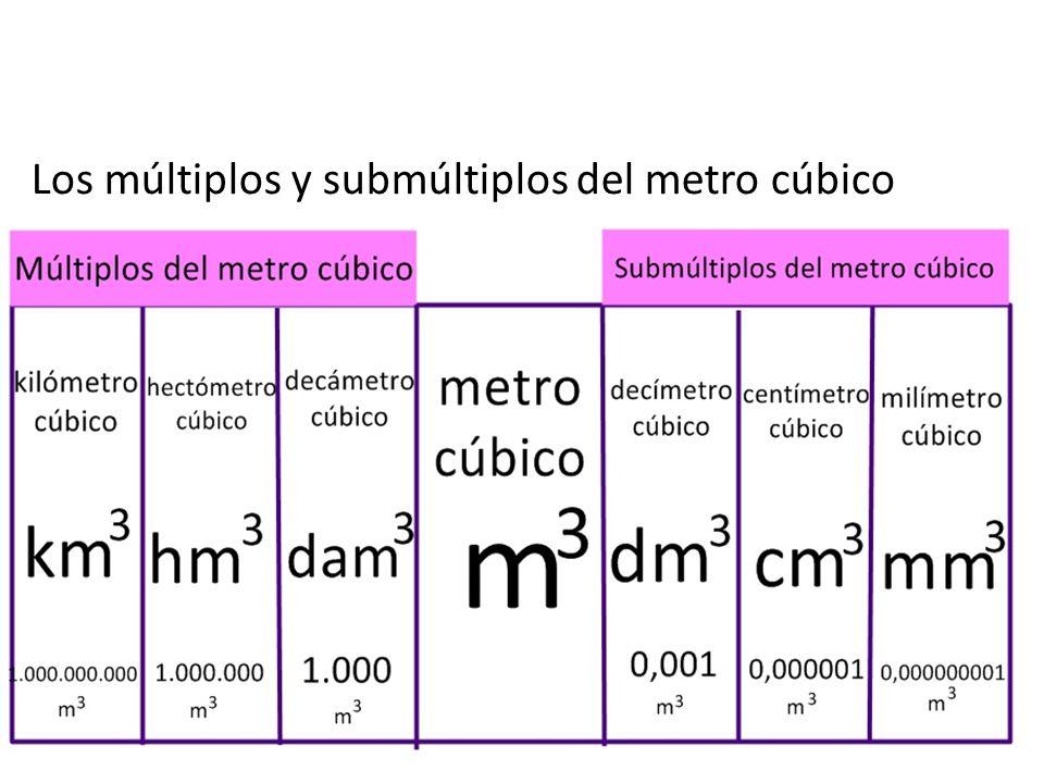 Los múltiplos y submúltiplos del metro cúbico son: