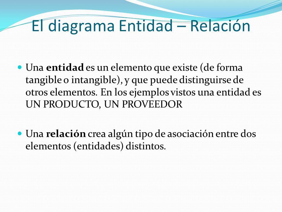 El diagrama Entidad – Relación Una entidad es un elemento que existe (de forma tangible o intangible), y que puede distinguirse de otros elementos. En