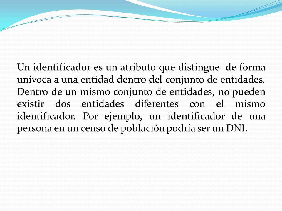 Un identificador es un atributo que distingue de forma unívoca a una entidad dentro del conjunto de entidades. Dentro de un mismo conjunto de entidade