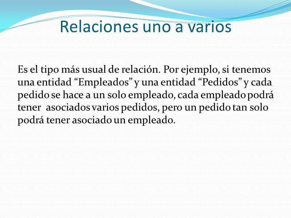 Relaciones uno a varios Es el tipo más usual de relación. Por ejemplo, si tenemos una entidad Empleados y una entidad Pedidos y cada pedido se hace a