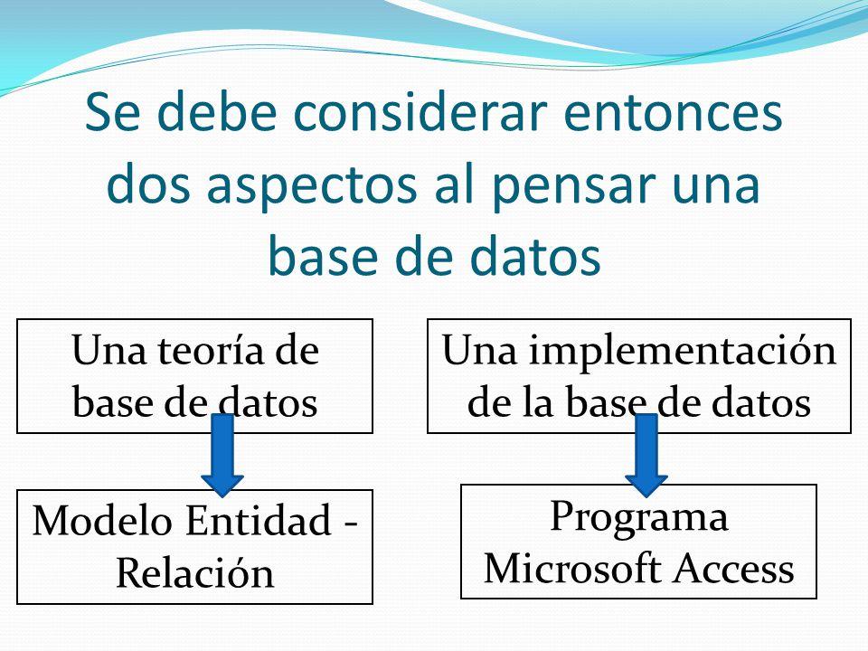 Se debe considerar entonces dos aspectos al pensar una base de datos Una teoría de base de datos Modelo Entidad - Relación Una implementación de la ba
