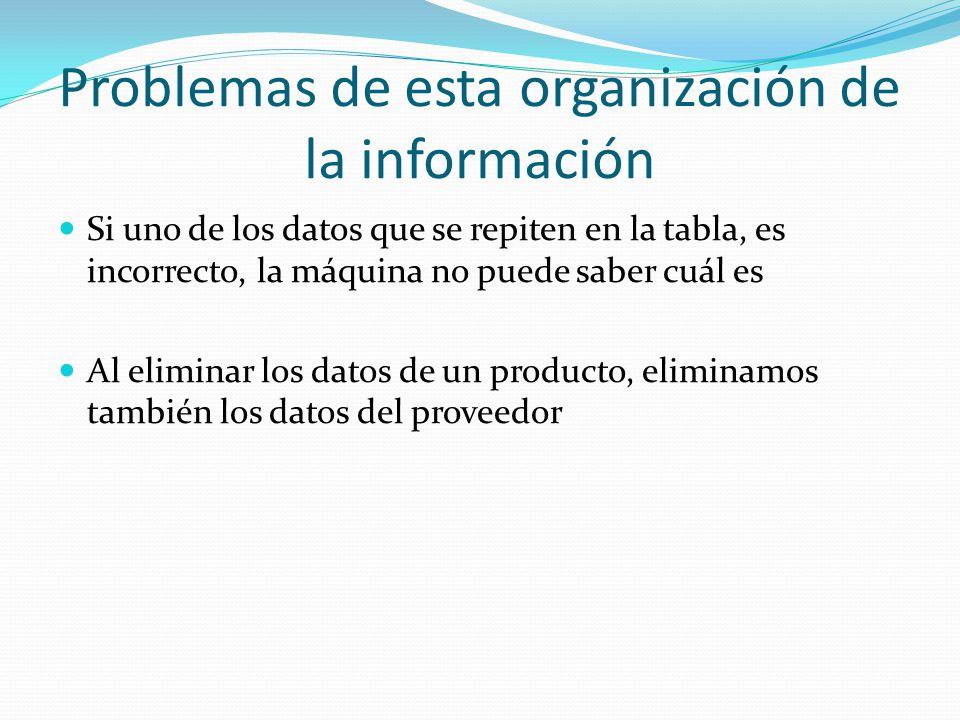 Para evitar los problemas expuestos Se almacenan los datos de los productos en la tabla PRODUCTOS Se almacenan los datos de los proveedores en la tabla PROVEEDORES