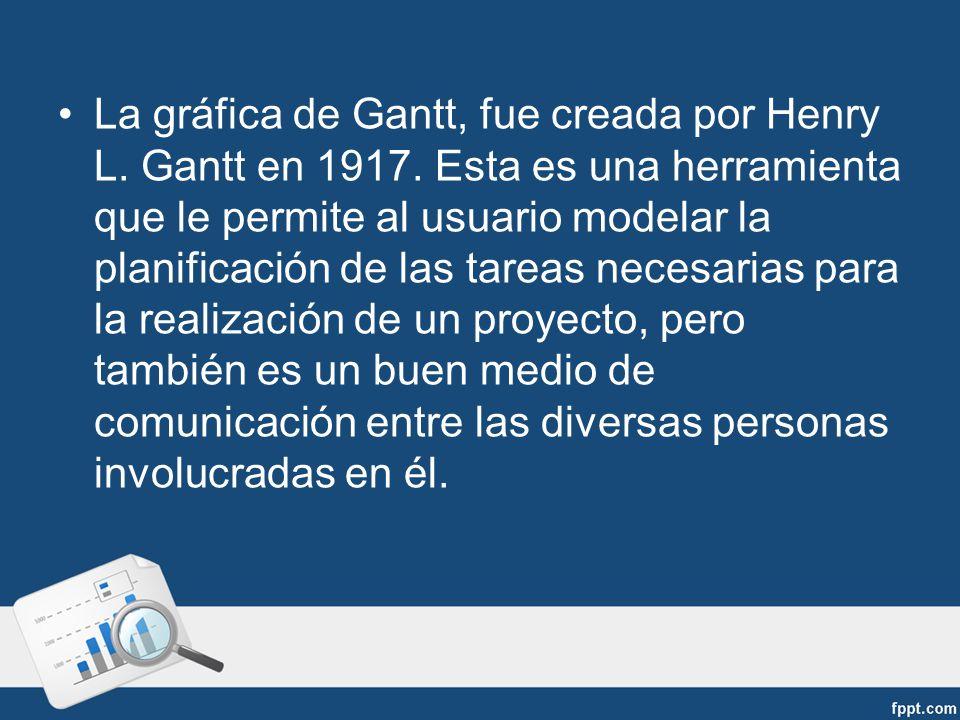 La gráfica de Gantt, fue creada por Henry L. Gantt en 1917. Esta es una herramienta que le permite al usuario modelar la planificación de las tareas n