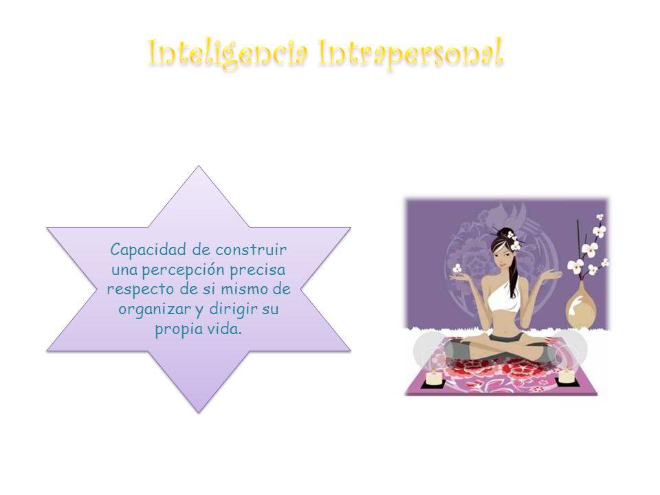 Capacidad de entender a los demás e interactuar eficazmente con ellos.