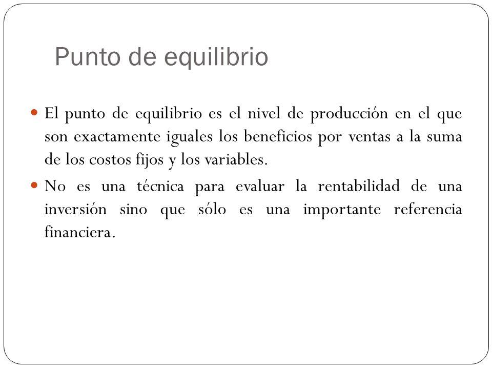 Para el análisis del punto de equilibrio, se consideran tres supuestos fundamentales: Que a una utilidad antes de impuestos igual a cero, corresponden cero impuestos corporativos.