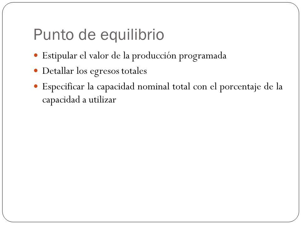Punto de equilibrio Capacidad nominal total = Producción programada (tamaño del proyecto) X capacidad a utilizar Producción mínima económica = producción programada (costos fijos) / valor de la producción programada – costos variables.