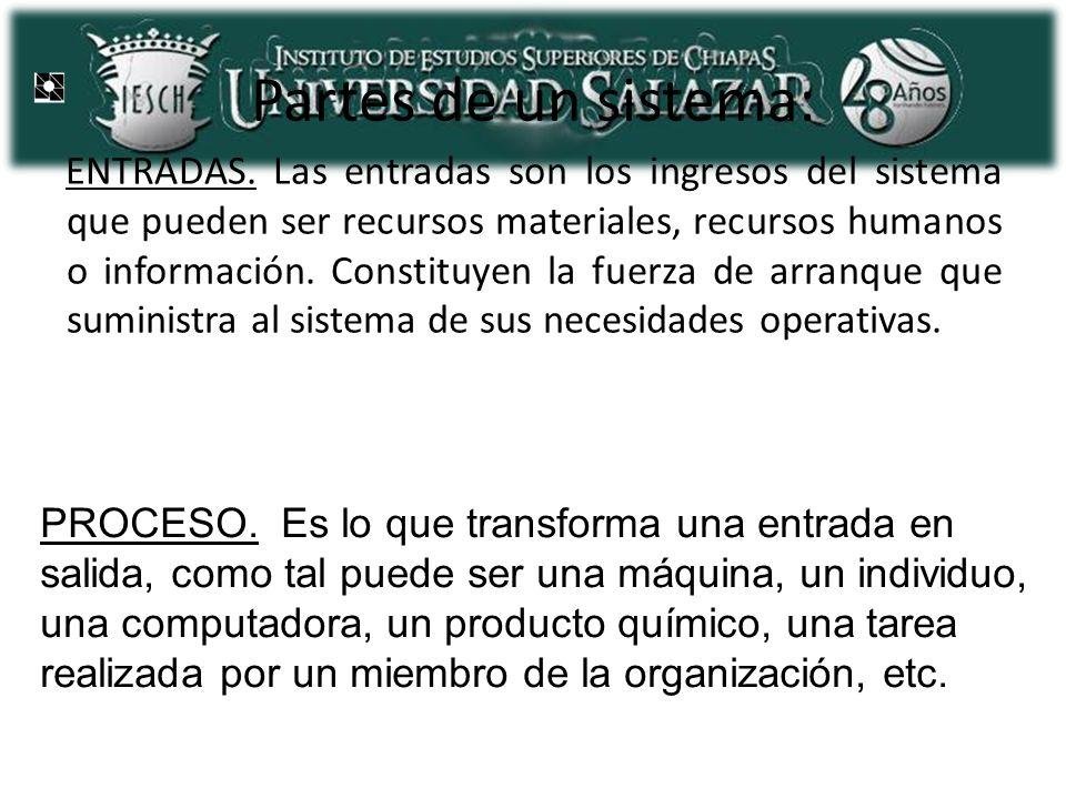 TIPOS DE S.I.SISTEMA DE PROCESAMIENTO DE DATOS. (SISTEMAS TRANSACCIONALES.).