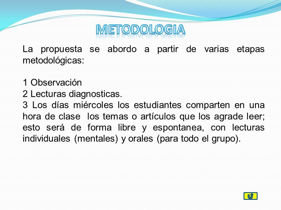 La propuesta se abordo a partir de varias etapas metodológicas: 1 Observación 2 Lecturas diagnosticas. 3 Los días miércoles los estudiantes comparten
