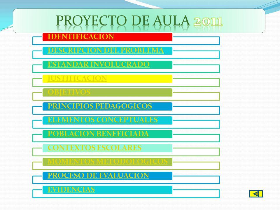 Nombre del Proyecto de Aula: Miércoles de lecto-es critura Grado (s) 4-5 de primaria, 6,7,8,9 secundaria Área (s) Lengua Castellana 1.Institución educativa en la cual se desarrolla el proyecto de aula: 2.Nombre: Institución Educativa San José de Carrizal Municipio: San Carlos – Córdoba Localidad/barrio: Carrizal Teléfono: fax Correo electrónico: sanjosedecarrizal@hotmail.com - ee_22367800102201@hotmail.comsanjosedecarrizal@hotmail.comee_22367800102201@hotmail.com Urbano/Rural: Rural Oficial Nombre del Rector: Carlos Bula Ramírez 3.