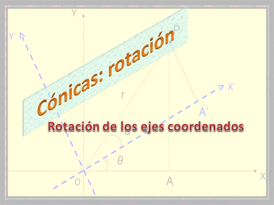 Motivación Dado que en una cónica cuyo eje está rotado, no podemos obtener su ecuación canónica (tampoco sus foco/s, vértice/s, etc), debemos utilizar el siguiente método.
