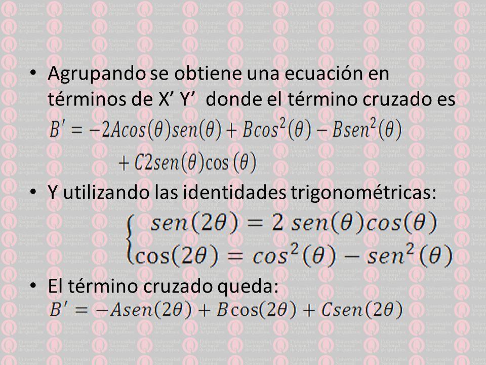 Agrupando se obtiene una ecuación en términos de X Y donde el término cruzado es Y utilizando las identidades trigonométricas: El término cruzado queda: