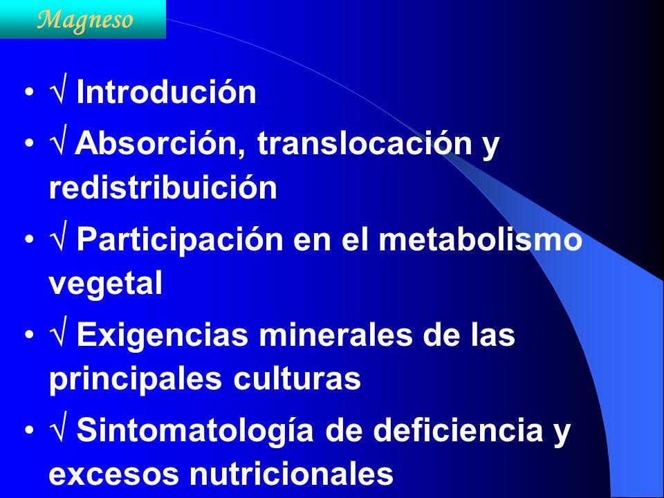 Introdución Absorción, translocación y redistribuición Participación en el metabolismo vegetal Exigencias minerales de las principales culturas Sintom