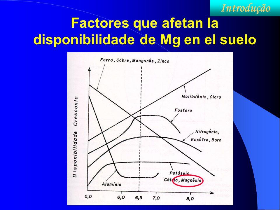 Tabla 53.Exigencias de magneso de algunas culturas (Adaptado de Malavolta et al., 1997).
