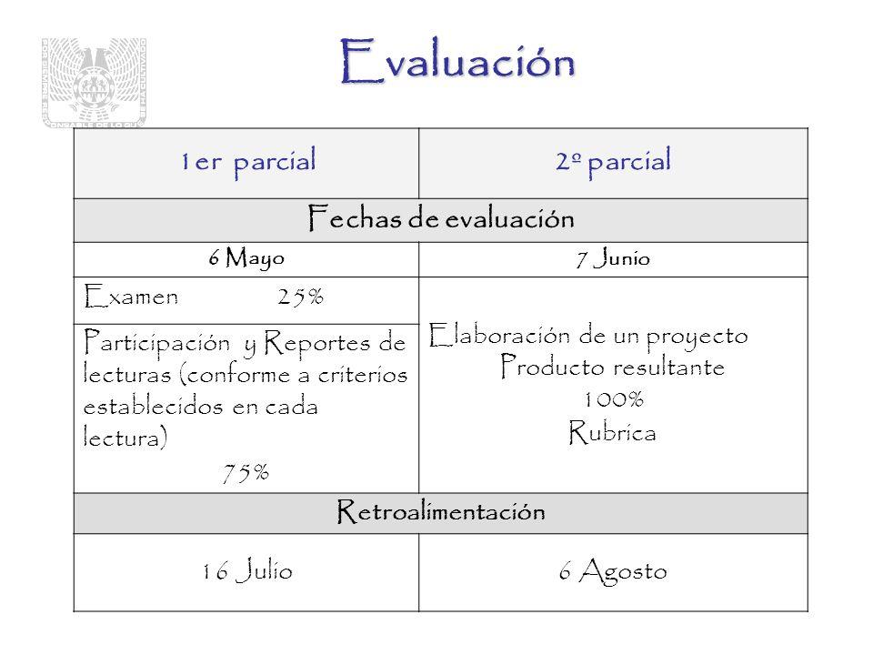 Evaluación 1er parcial2º parcial Fechas de evaluación 6 Mayo7 Junio Examen 25% Elaboración de un proyecto Producto resultante 100% Rubrica Participación y Reportes de lecturas (conforme a criterios establecidos en cada lectura) 75% Retroalimentación 16 Julio6 Agosto