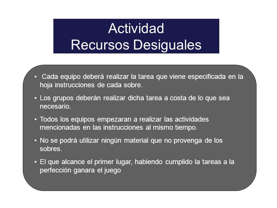 Actividad Recursos Desiguales Cada equipo deberá realizar la tarea que viene especificada en la hoja instrucciones de cada sobre.