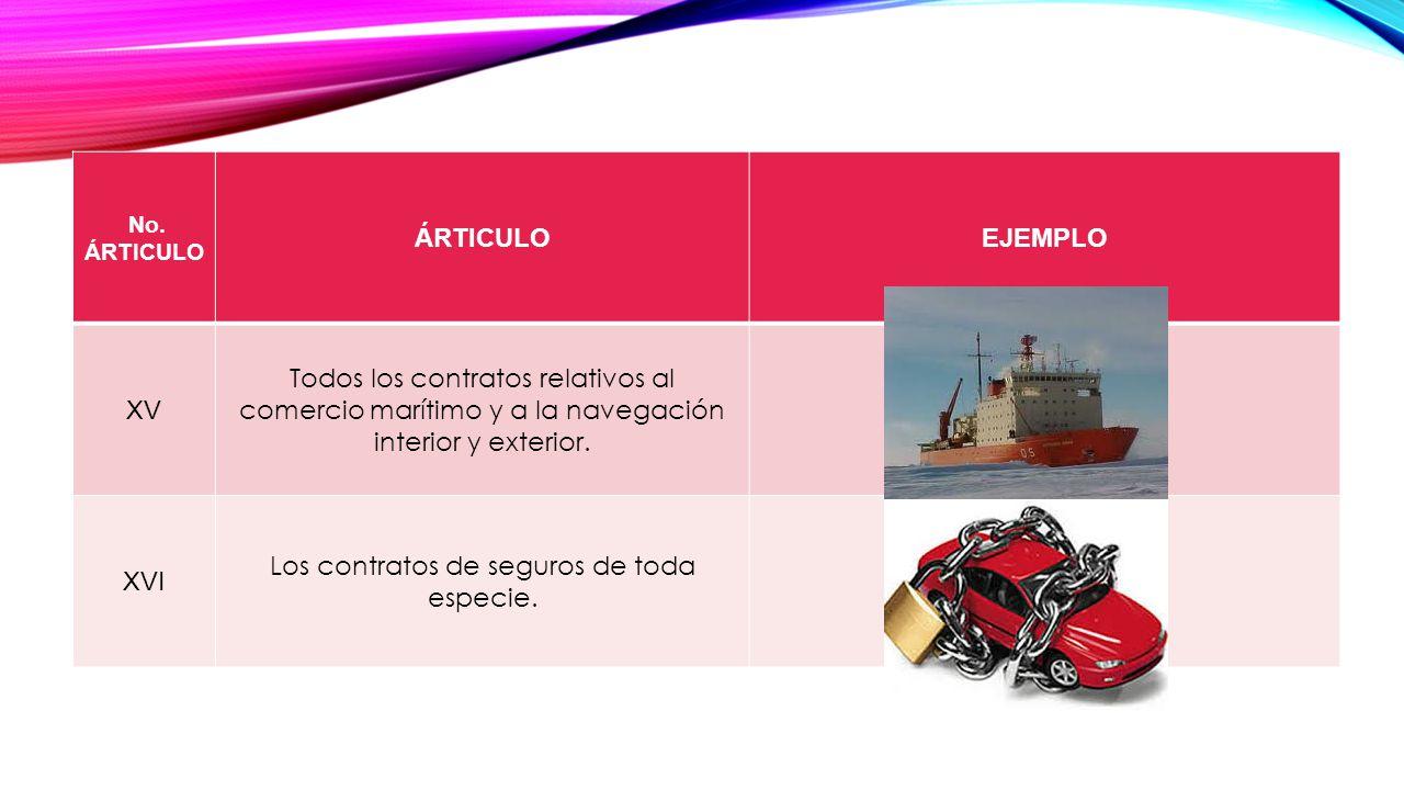 No. ÁRTICULO ÁRTICULOEJEMPLO XV Todos los contratos relativos al comercio marítimo y a la navegación interior y exterior. XVI Los contratos de seguros