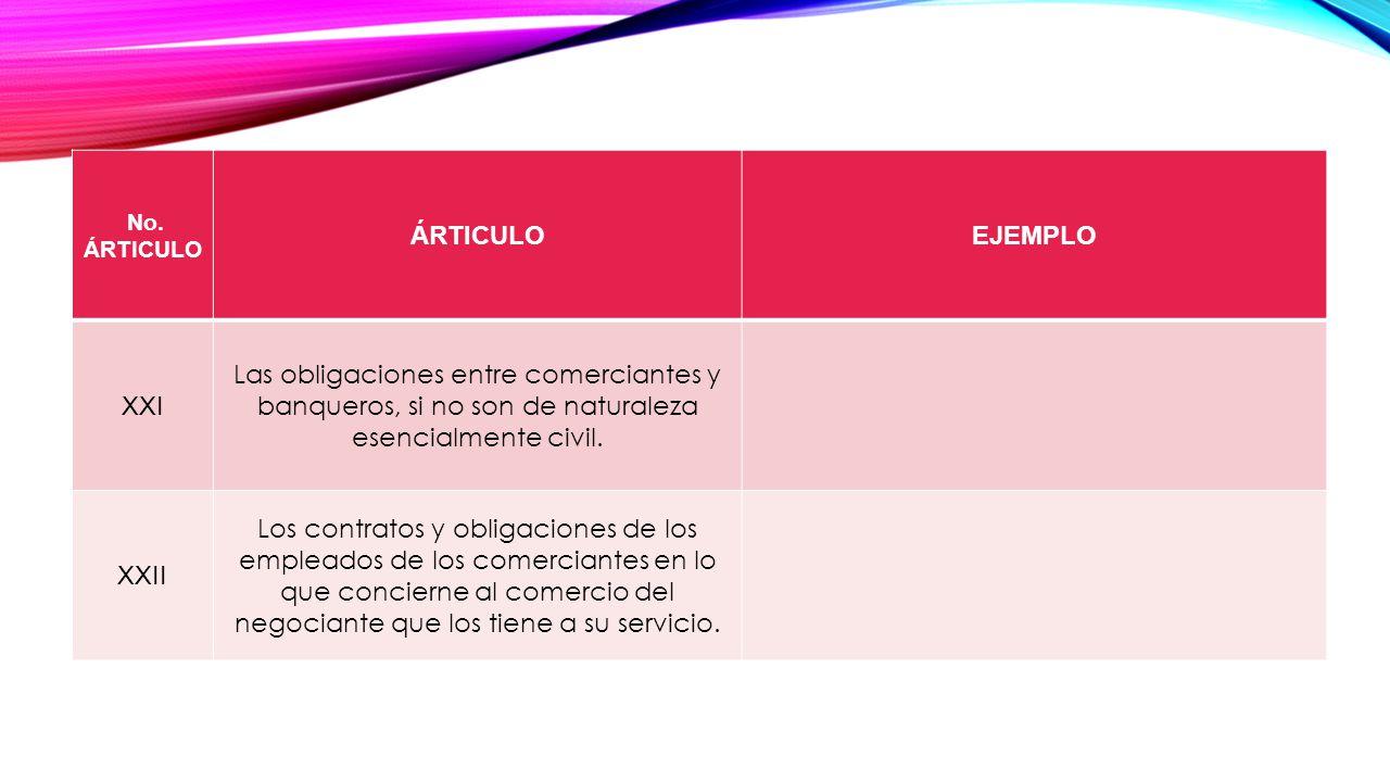 las obligaciones y los contratos: