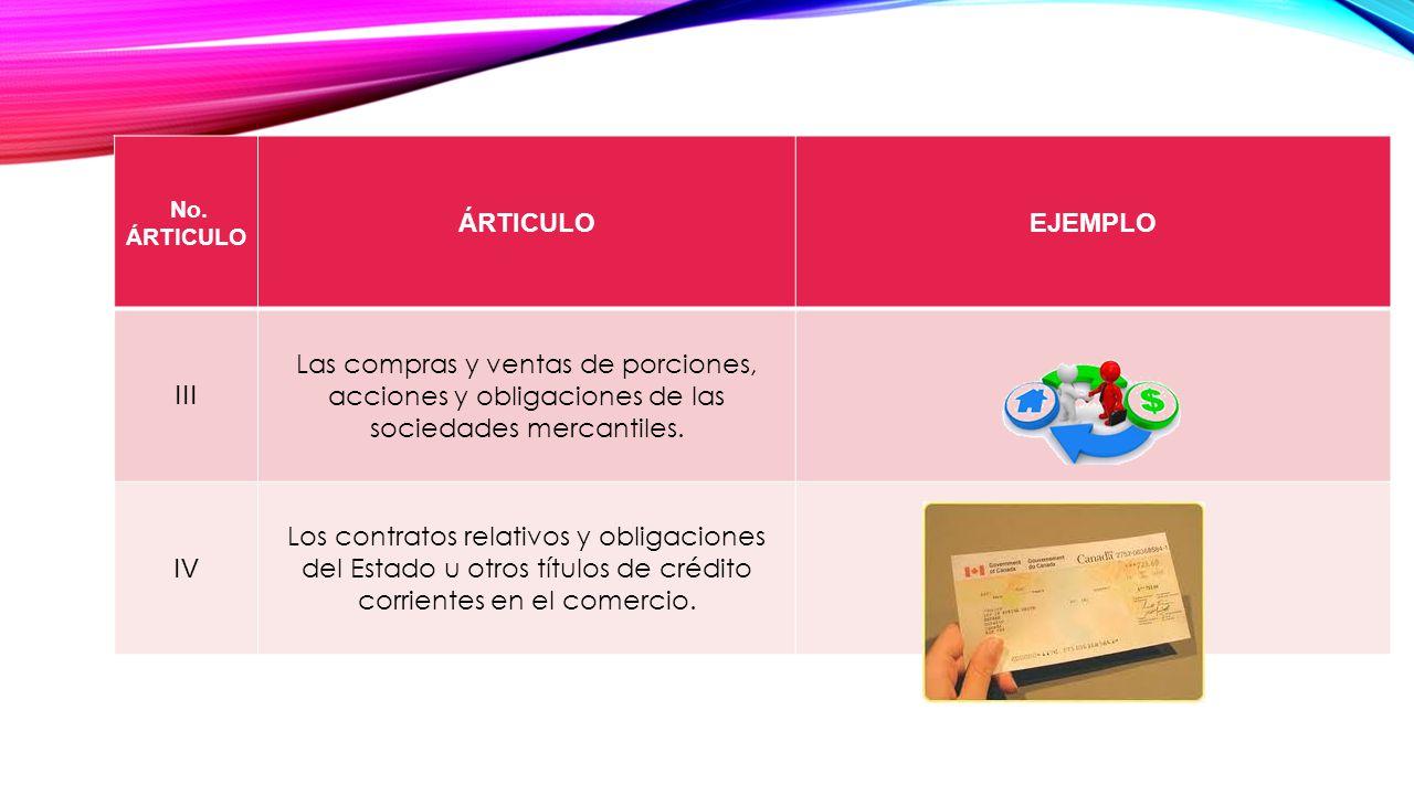 No. ÁRTICULO ÁRTICULOEJEMPLO III Las compras y ventas de porciones, acciones y obligaciones de las sociedades mercantiles. IV Los contratos relativos