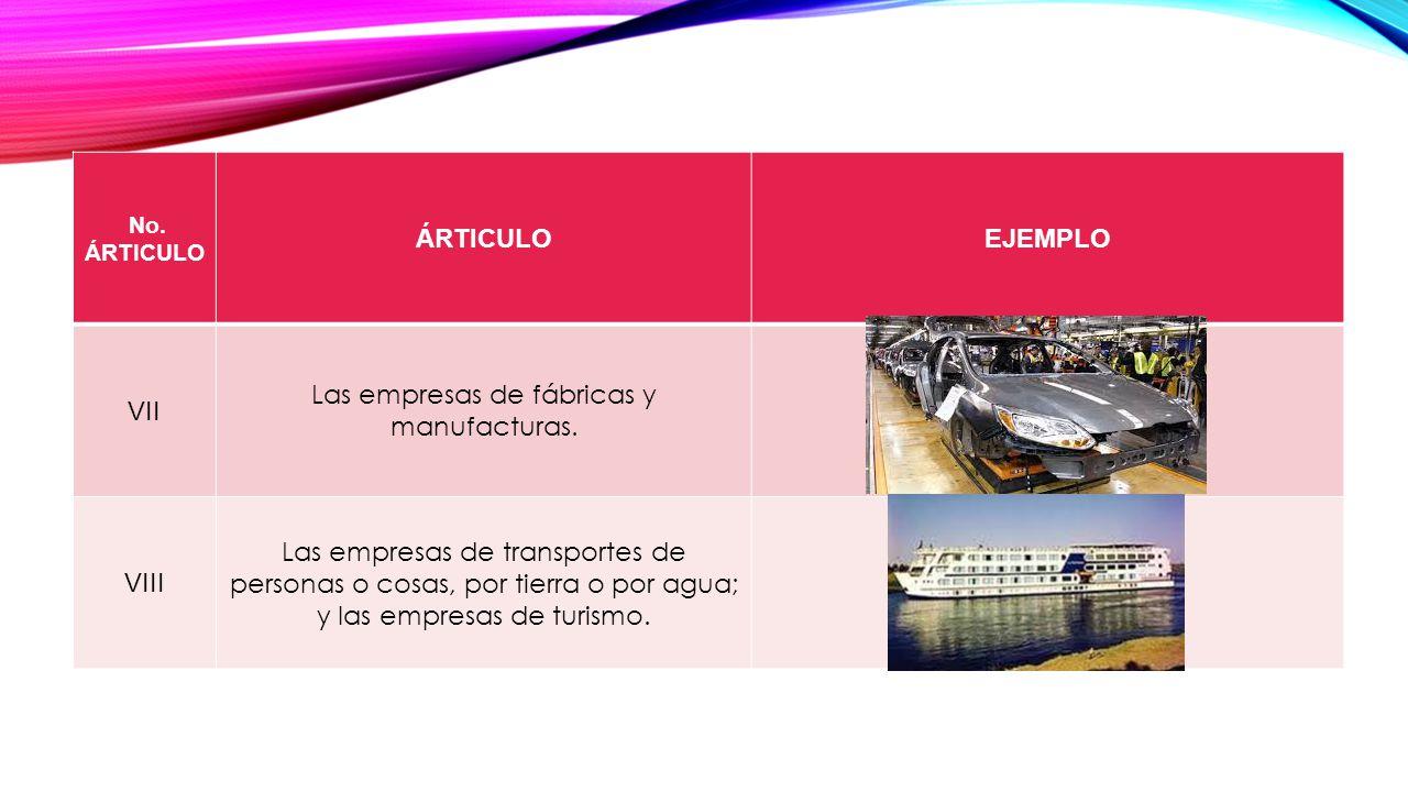 No.ÁRTICULO ÁRTICULOEJEMPLO VII Las empresas de fábricas y manufacturas.