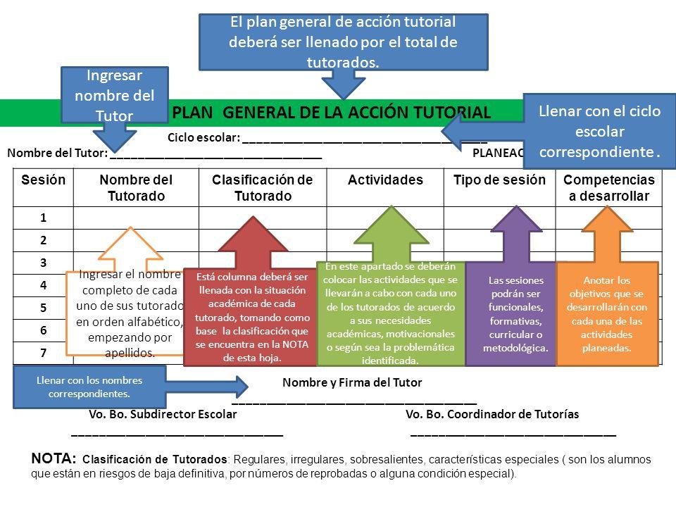 REGISTRO DE TUTORÍAS PARA EL TUTOR Sesiones de tutorías (fechas ) Dificultades identificadasActividades recomendadas Logros alcanzados Tutor: ________________________________ Ciclo escolar: _____________________________________ Escuela: _____________________________________________________Turno:_____________________ Alumno: ________________________________ Domicilio: ______________________________________ Teléfono: _______________________________Teléfono celular __________________________________ Correo electrónico: _______________________________________________________________________ El registro de tutorías para el Tutor, deberá ser llenado para cada uno de los tutorados, debe haber tantos formatos como tutorados tienen.