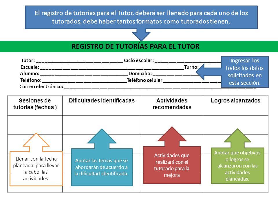 REGISTRO DE TUTORÍAS PARA EL TUTOR Sesiones de tutorías (fechas ) Dificultades identificadasActividades recomendadas Logros alcanzados Tutor: ________