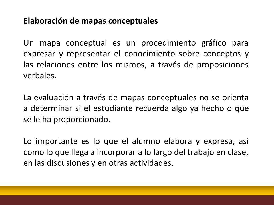 Elaboración de mapas conceptuales Un mapa conceptual es un procedimiento gráfico para expresar y representar el conocimiento sobre conceptos y las rel