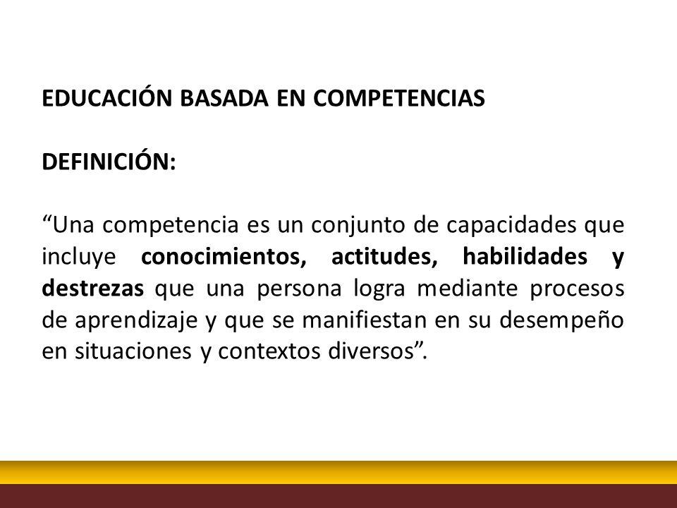 EDUCACIÓN BASADA EN COMPETENCIAS DEFINICIÓN: Una competencia es un conjunto de capacidades que incluye conocimientos, actitudes, habilidades y destrez