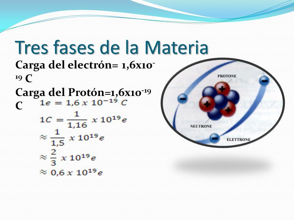 Masa del electrón= 9,1 x 10 -31 kg Masa de 1 Coulomb = 5,5 x 10 -12 kg Masa del protón = 1,67 x 10 -27 kg