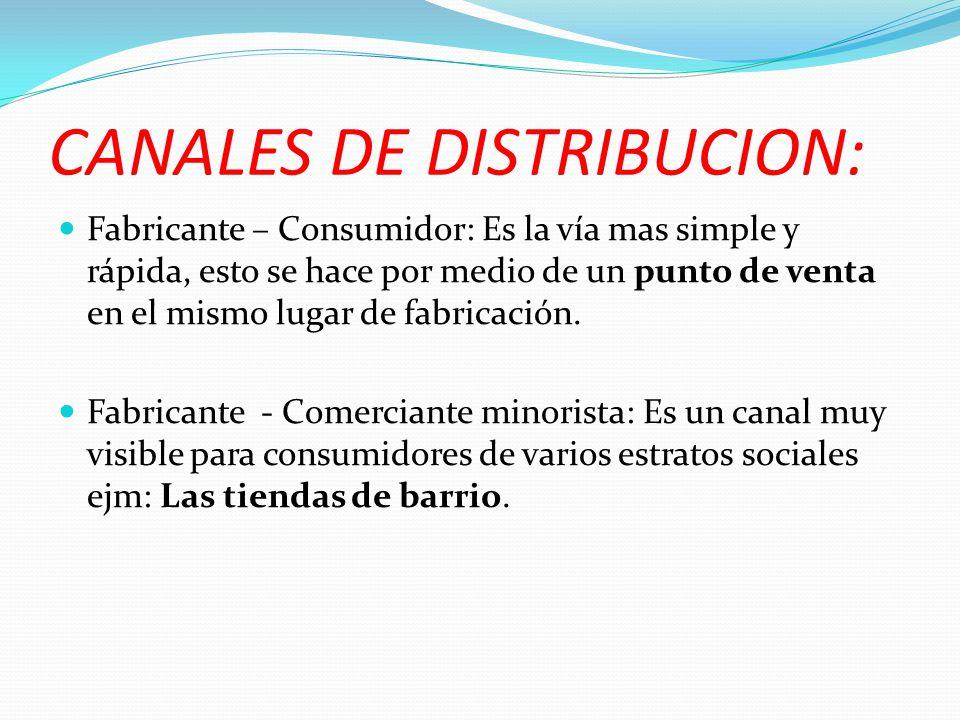 CANALES DE DISTRIBUCION: Fabricante – Consumidor: Es la vía mas simple y rápida, esto se hace por medio de un punto de venta en el mismo lugar de fabr