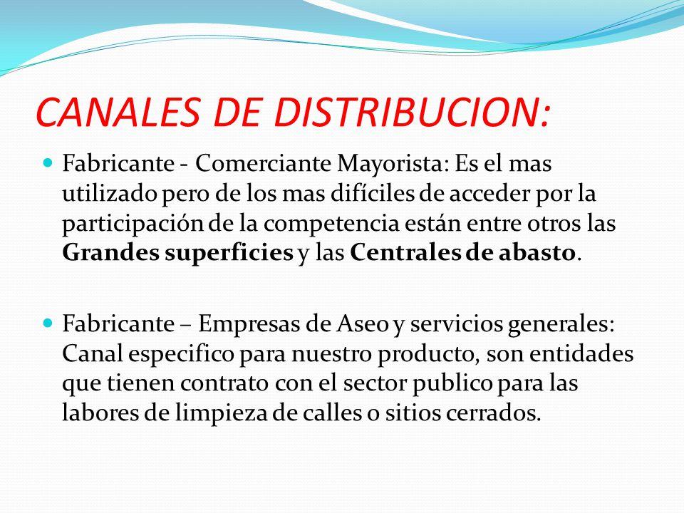 CANALES DE DISTRIBUCION: Fabricante - Comerciante Mayorista: Es el mas utilizado pero de los mas difíciles de acceder por la participación de la compe