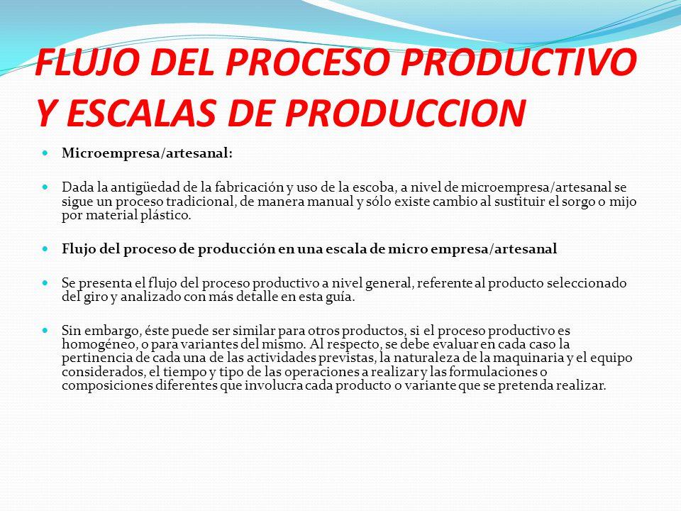 FLUJO DEL PROCESO PRODUCTIVO Y ESCALAS DE PRODUCCION Microempresa/artesanal: Dada la antigüedad de la fabricación y uso de la escoba, a nivel de micro