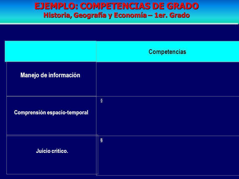 SECUNDARIA VI CICLO VII CICLO - Maneja información relevante sobre procesos históricos, geográficos y económicos del Perú, América y el mundo, desde l
