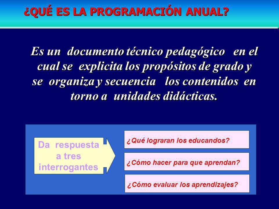 Es un documento técnico pedagógico en el cual se explicita los propósitos de grado y se organiza y secuencia los contenidos en torno a unidades didácticas.