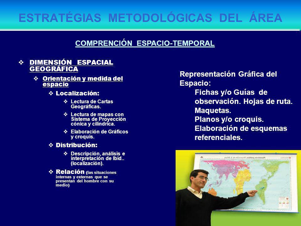 ESTRATÉGIAS METODOLÓGICAS DEL ÁREA Uso del método Descriptivo. Estudios observacionales Análisis de contenido. Estudios etnográficos Investigación-acc