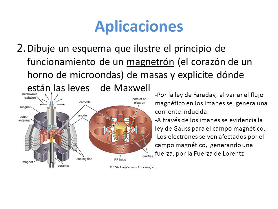 Aplicaciones 2. Dibuje un esquema que ilustre el principio de funcionamiento de un magnetrón (el corazón de un horno de microondas) de masas y explici