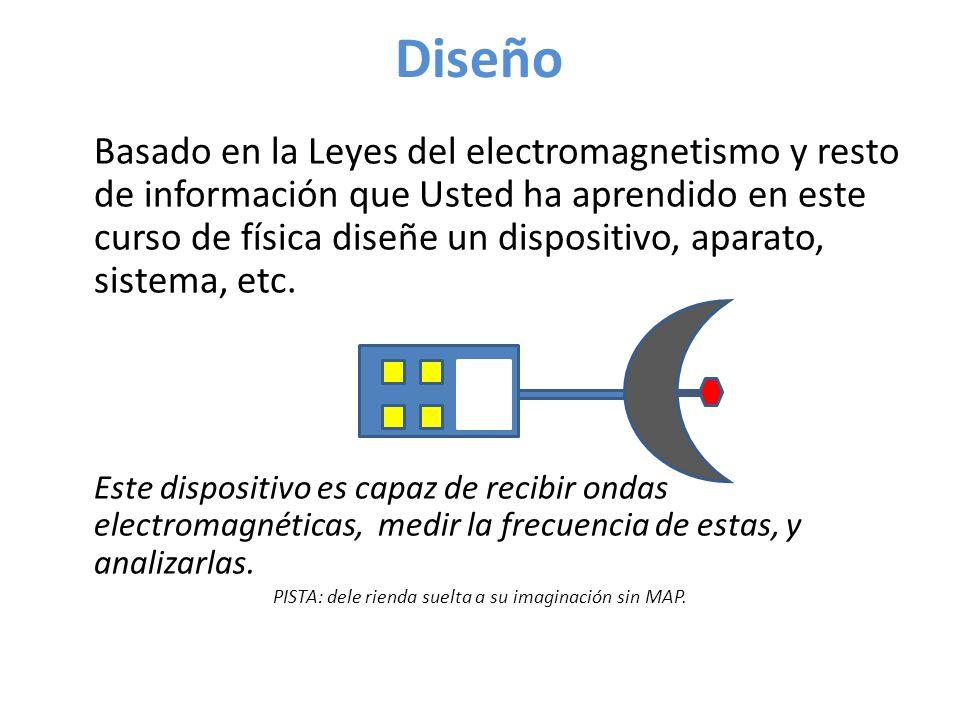 Diseño Basado en la Leyes del electromagnetismo y resto de información que Usted ha aprendido en este curso de física diseñe un dispositivo, aparato,