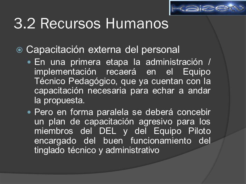 3.2 Recursos Humanos Capacitación externa del personal En una primera etapa la administración / implementación recaerá en el Equipo Técnico Pedagógico, que ya cuentan con la capacitación necesaria para echar a andar la propuesta.
