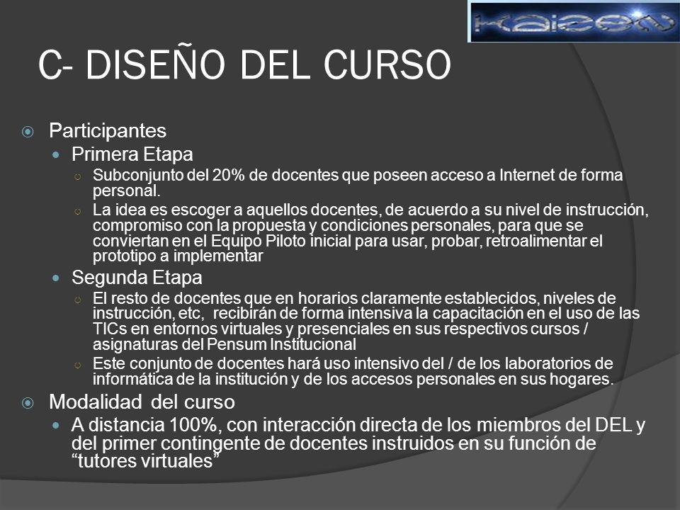 C- DISEÑO DEL CURSO Participantes Primera Etapa Subconjunto del 20% de docentes que poseen acceso a Internet de forma personal.