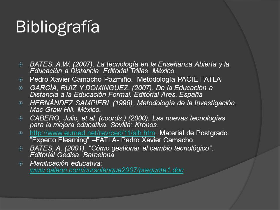 Bibliografía BATES.A.W. (2007). La tecnología en la Enseñanza Abierta y la Educación a Distancia.