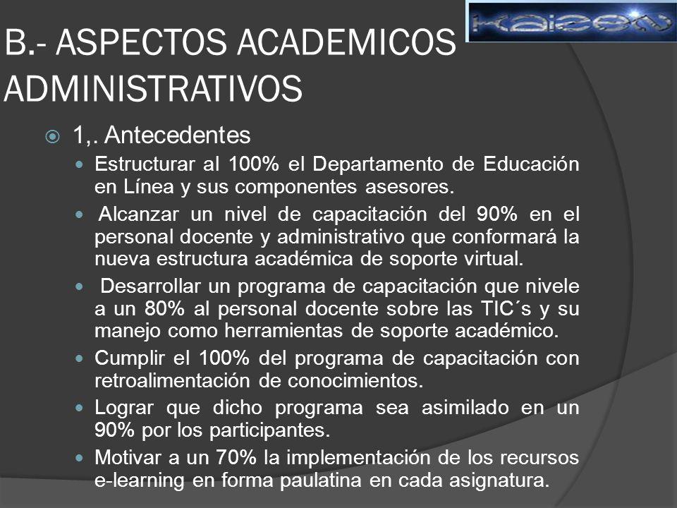 B.- ASPECTOS ACADEMICOS ADMINISTRATIVOS 1,.