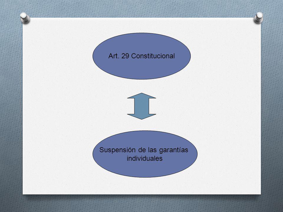 Art. 29 Constitucional Suspensión de las garantías individuales