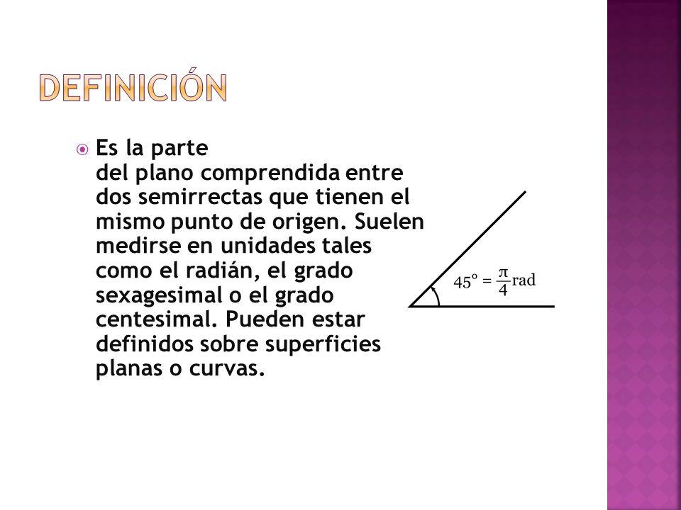 Es la parte del plano comprendida entre dos semirrectas que tienen el mismo punto de origen. Suelen medirse en unidades tales como el radián, el grado
