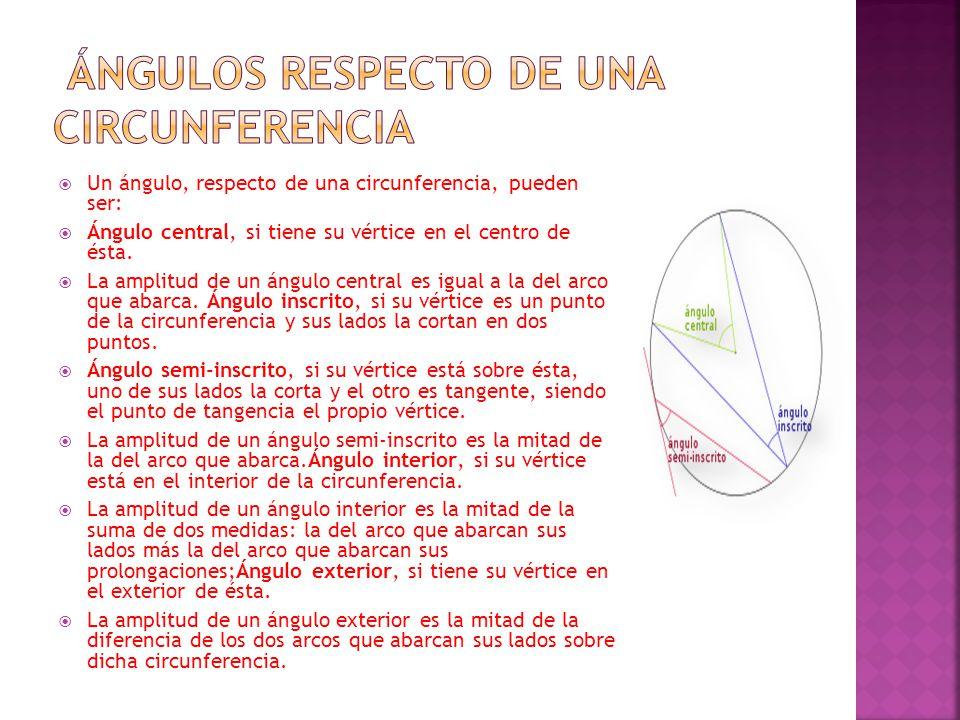 Un ángulo, respecto de una circunferencia, pueden ser: Ángulo central, si tiene su vértice en el centro de ésta. La amplitud de un ángulo central es i