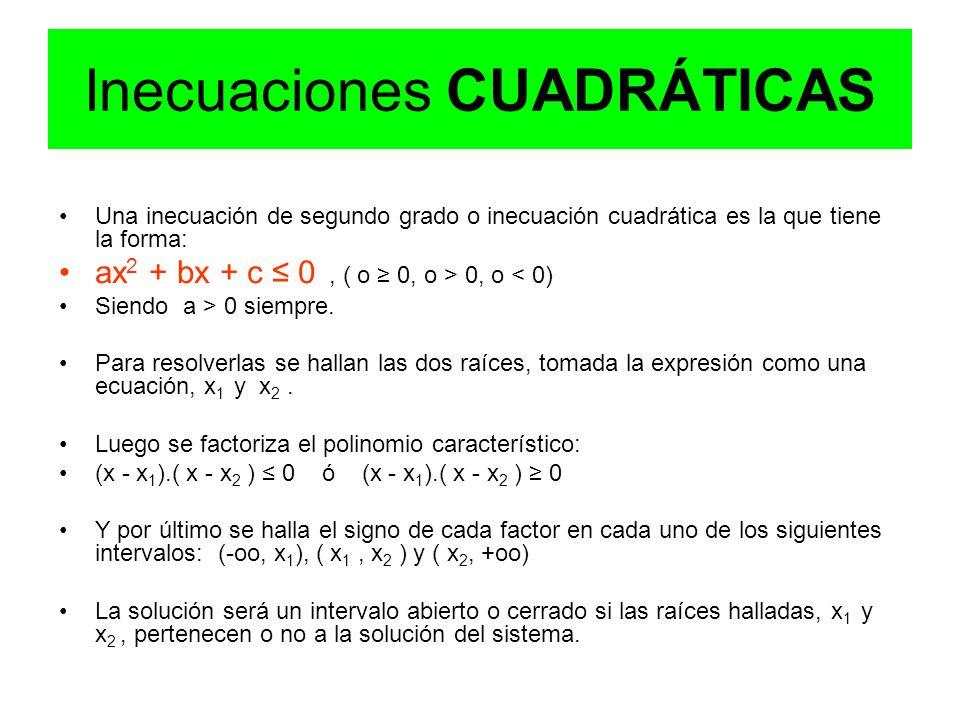 Ejemplo 1 Resuelve la inecuación: x 2 - 5x + 6 0 Se hallan las dos raíces: x 1 = 2, x 2 = 3 Se factoriza el polinomio: (x - 2).( x - 3 ) 0 Se halla el signo de cada factor: - oo 2 3 +oo ( x – 2 ) ( x – 3 ) - + + - - + Productos + - + En [ 2, 3 ] el producto es NEGATIVO ( < 0 ), luego Solución = x ε [ 2, 3 ]