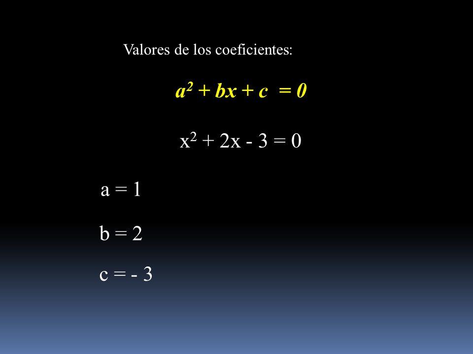 Valores de los coeficientes: a 2 + bx + c = 0 x 2 + 2x - 3 = 0 a = 1 b = 2 c = - 3