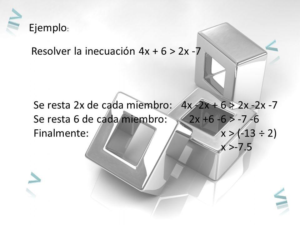 Ejemplo : Resolver la inecuación 4x + 6 > 2x -7 Se resta 2x de cada miembro: Se resta 6 de cada miembro: Finalmente: 4x -2x + 6 > 2x -2x -7 2x +6 -6 > -7 -6 x > (-13 ÷ 2) x >-7.5