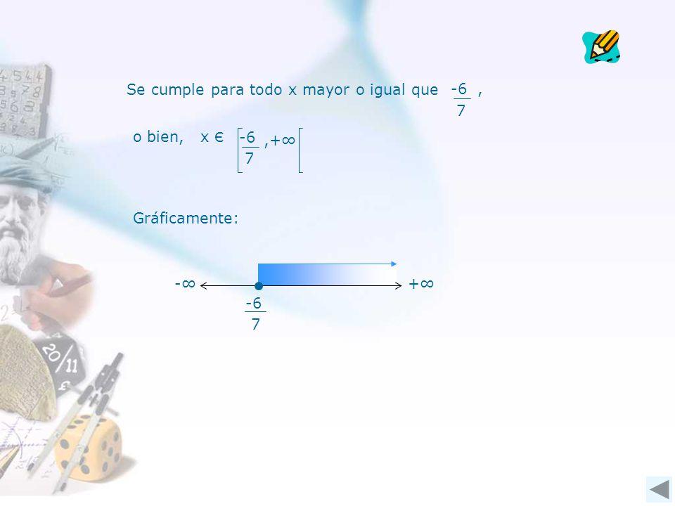,+ o bien, x Є 7 -6 -+ 7 Gráficamente: Se cumple para todo x mayor o igual que 7 -6,