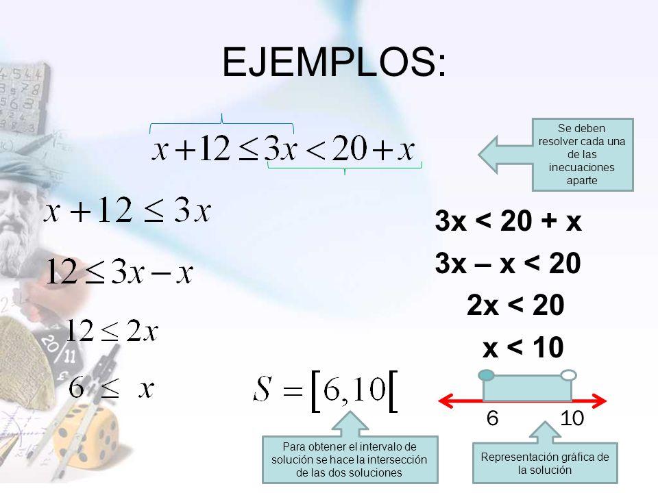 EJEMPLOS: 3x < 20 + x 3x – x < 20 2x < 20 x < 10 6 10 Se deben resolver cada una de las inecuaciones aparte Para obtener el intervalo de solución se hace la intersección de las dos soluciones Representación gráfica de la solución