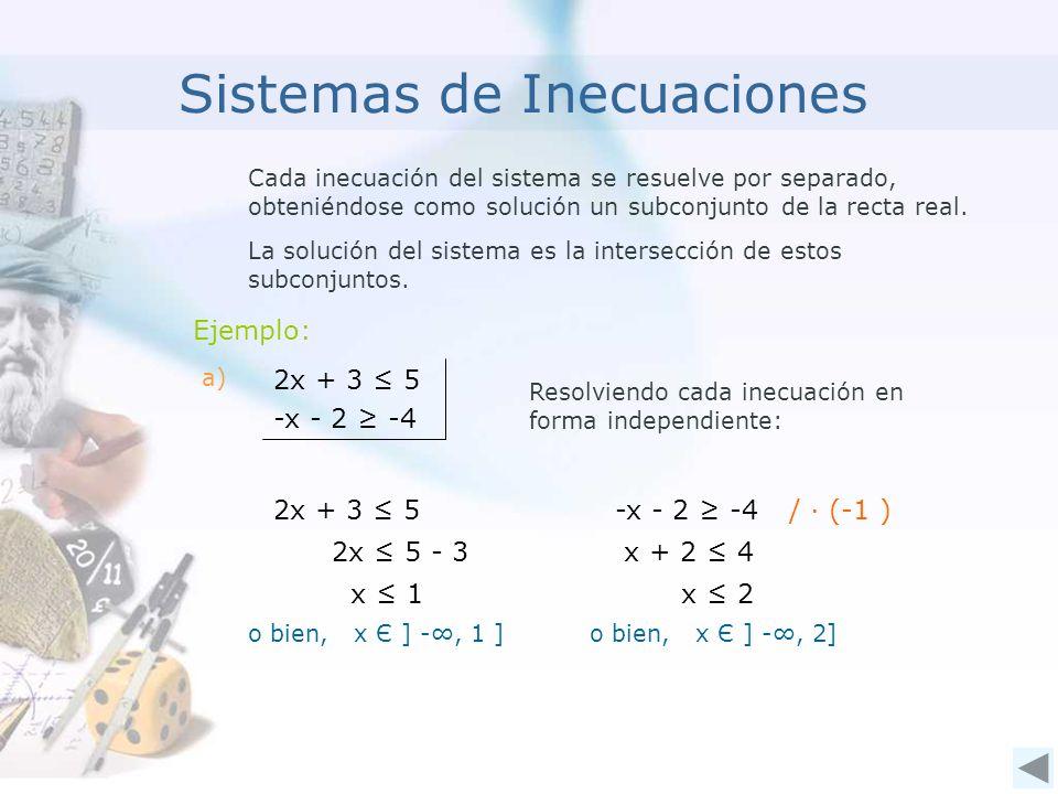 Sistemas de Inecuaciones Cada inecuación del sistema se resuelve por separado, obteniéndose como solución un subconjunto de la recta real.
